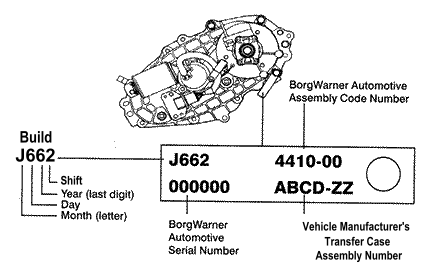 Ford Transfer Case Identification
