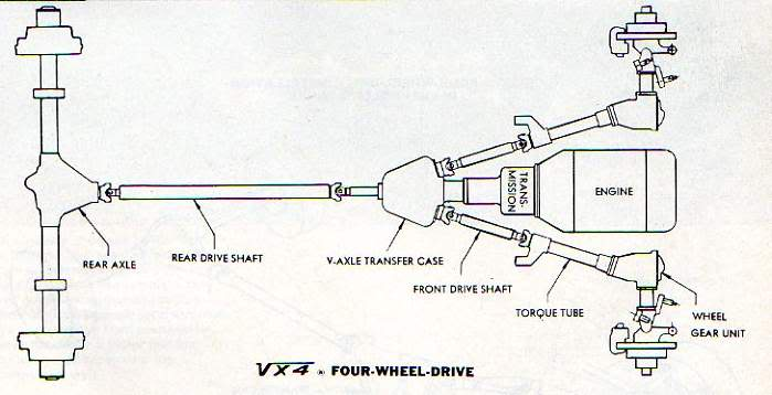 Vemco v Drive system on ford rear axle diagram