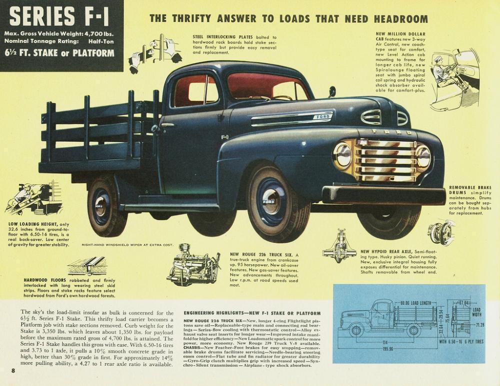 1940-1949 Vintage Truck Ads – Blue Oval Trucks