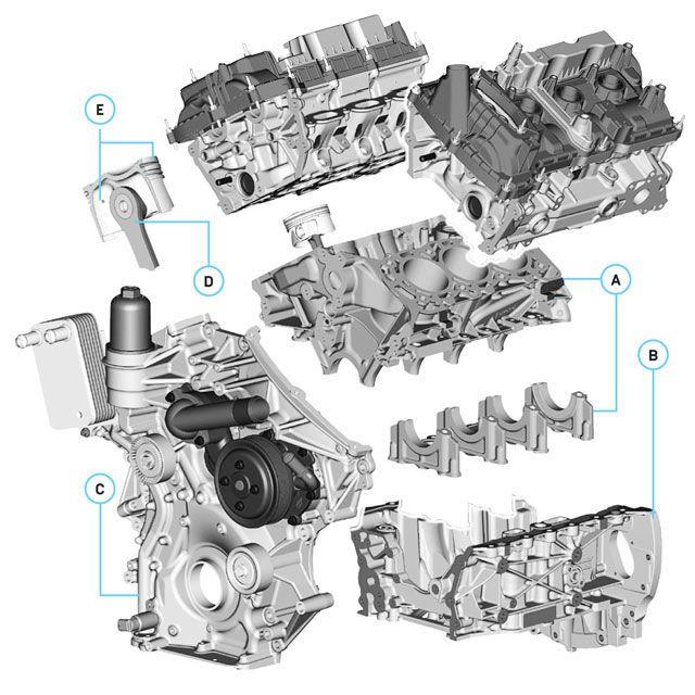 2.7 L Ecoboost V6 >> Ford 2 7l Ecoboost Engine Blue Oval Trucks