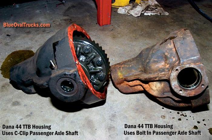 Dana 44 & Dana 44HD TTB Front Axles – Blue Oval Trucks