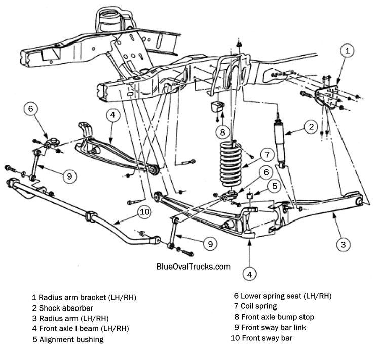 ford focus front end diagram wiring diagram table 1996 Ford Contour Front Suspension Diagram