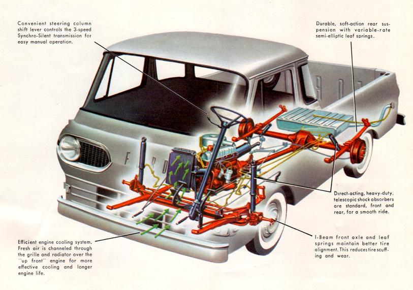 Ford Econoline Truck History  U0026 Specs  1961